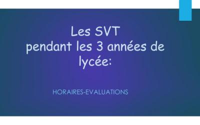 SVT horaires et évaluations